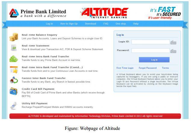 Prime Bank Altitude